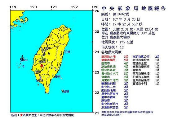 嘉義5.2地震 嘉義大埔台南楠西最大震度5級
